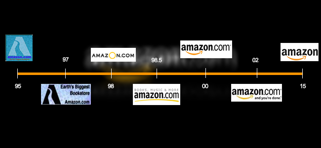 Amazon Logo Transormation