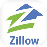 Why is it called Zillow?