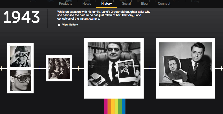 How Polaroid got its name
