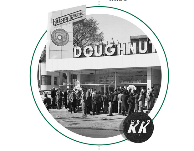 Krispy Kreme name