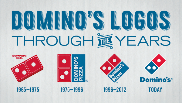 How Domino's Pizza got its name
